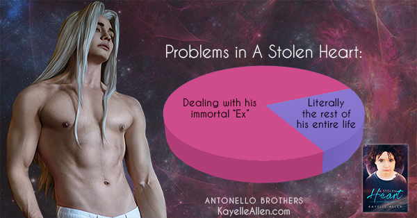 He has 2 problems: his ex, and everything else in his life #SciFi #MM #MFRWhooks